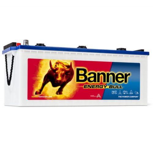 banner-energy-bull-96351